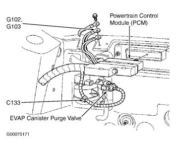 Ford F350 Trailer Plug Wiring Diagram besides Utility Trailer 7 Pin Wiring Diagram likewise Trailer Wiring Harness Types in addition Ford F250 7 Pin Trailer Wiring Diagram besides WNDisplayItem. on 7 pin truck plug wiring diagram