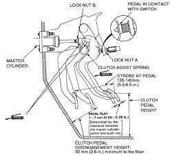 1989 Honda Prelude Clutch: How Do U Adjust the Clutch