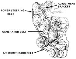 1985 Chevy Cavalier Belt Diagram: Engine Mechanical