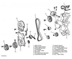 1992 Toyota Tercel Timing Marks for Belt: Engine Mechanical