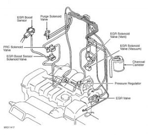 1997 Mazda 626 Diagram for Vacuum System: My Son Has a