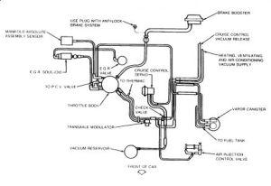 1987 Cadillac Deville Vacuum Lines: Engine Performance Problem
