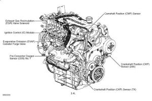 Crankshaft Position Sensor: Engine Mechanical Problem 6