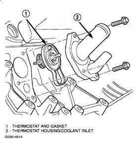 2006 Chrysler 300 2 7 Engine Problems 2008 Chrysler 3 5 Engine Wiring Diagram ~ Odicis