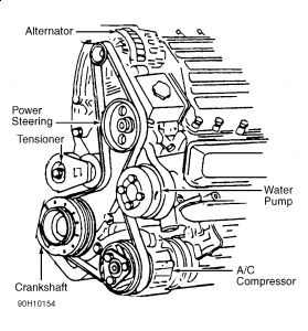 1994 Chevy Corsica Serpentine Drive Belt: I Need a Diagram for a