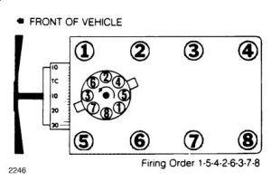 1999 Ford crown victoria firing order diagram
