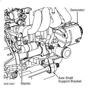 1996 Saturn SC2 Starter: Where Is My Starter?