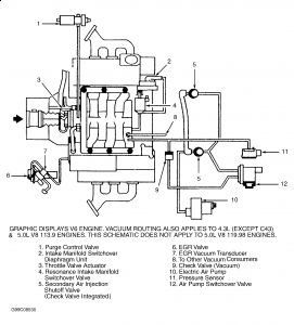 Engine Vacuum Diagram: Engine Mechanical Problem 6 Cyl Four Wheel