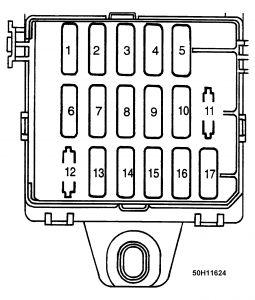 1995 Mitsubishi Mirage Fuse Box Diagram  Schematic Needed
