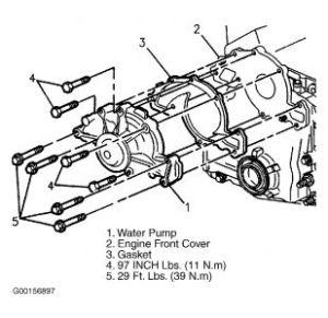 1994 Pontiac Bonneville Water Pump: How Do I Replace An Water Pump