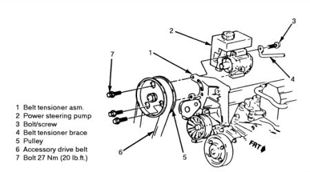 Oldsmobile Ciera Looking Re Assembly Diagram Engine