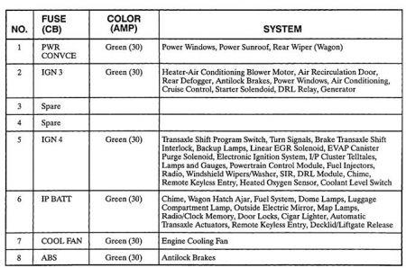 97 saturn sl stereo wiring diagram periodic diagrams. Black Bedroom Furniture Sets. Home Design Ideas