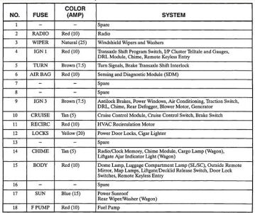 saturn s series radio wiring diagram  96 saturn sl wiring diagram 96 wiring diagrams on 2002 saturn s series radio wiring