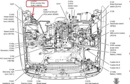 ford ranger wiring diagram wiring diagram ford ranger wiring diagram electrical system circuit 2001