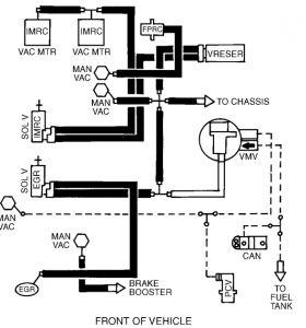 1997 Ford Windstar Emissions Vacuum Hoses: Engine Mechanical