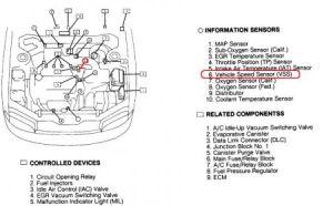 1994 Geo Prizm Speedometer Problems: the Speedo on My 1994