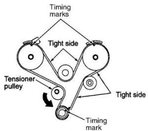 2000 Chrysler Sebring Timing Marks  Water Pump ??: I Need