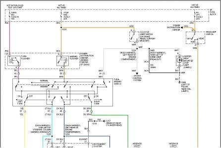 2000 blazer trailer wiring diagram  dish cable wiring