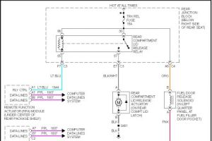 1999 Buick Park Avenue System Wiring Diagram: at the Same Time the