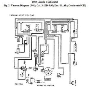 1983 Lincoln Continental Vacuum Hose Diagrams: Engine