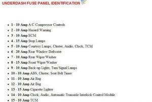 1995 Hyundai Accent Fuse Diagram: 1995 Hyundai Accent I Am