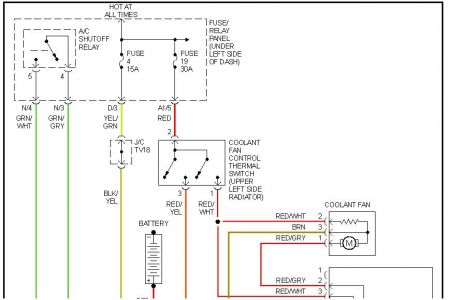 2002 jetta electrical diagram  pictures of of a 1985 gmc