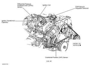 2003 Ford Taurus Service Engine Soon  Codes