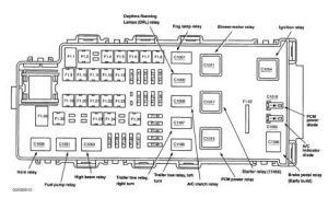 Fuse Box Diagram For 2005 Ford Explorer Fuse Free