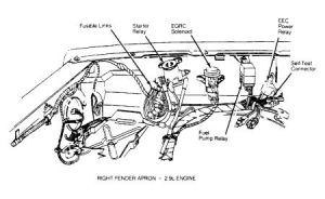 Ford Explorer Inertia Switch Location  Wiring Diagram Fuse Box