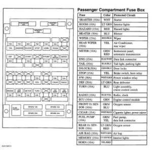 2000 Kia Sportage Power Windows Fuse: Electrical Problem
