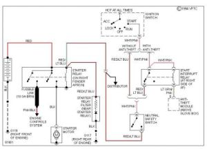 1988 Lincoln Town Car Wiring Diagram for Start Solenoid