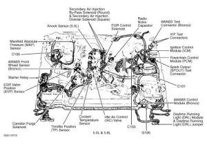 1995 Ford Bronco Ecm Unit: Where Is the ECM Unit Located