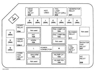 2009 hyundai accent fuse box diagram wiring diagram rh aiandco co 2009 hyundai accent fuse box location