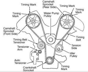 2007 Kia Optima Engine Diagram 2007 Free Printable