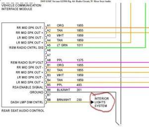 Gmc 3500 Wiring Diagram  Wiring Diagram