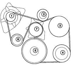 2005 Dodge Ram How to Tighten Serpentine Belt