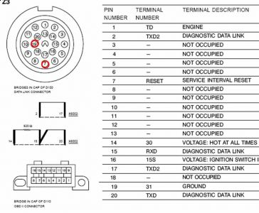 bmw z3 wiring diagram wiring diagram 1996 bmw z3 fuse diagram get image about wiring