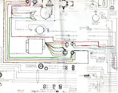 1974 jeep cj5 wiring harness schematic diagrams rh bestkodiaddons co 1974 Jeep CJ5 Wiring-Diagram 1974 Jeep CJ5 Wiring-Diagram