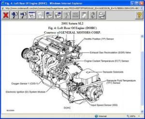 1996 Saturn SC2 Fan Cooling Engine: How Can I Be Sure My