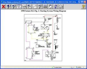 1998 Saturn SL2 Horn Wont Stop Engine Wont Start Either