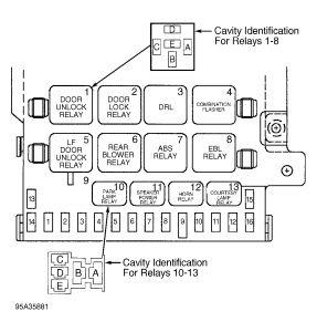 Fuse Box Diagram: Electrical Problem 6 Cyl Two Wheel Drive