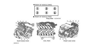 1993 Pontiac Sunbird Firing Order: I Want to Check That the Spark