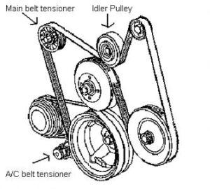 2003 Chevy Trailblazer Engine Whine & Now Belt Squealin