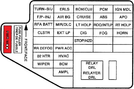 55316_03cavalierfuse_1?resize\=449%2C300 1998 chevrolet cavalier fuse diagram wiring diagrams fuse box diagram for 2004 chevy cavalier at panicattacktreatment.co