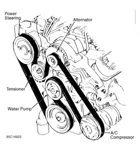 1999 Buick Regal Serpentine Belt Replacement: the