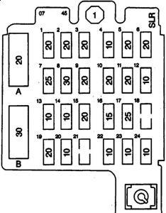 1996 Chevy Blazer Fuse Diagram: Electrical Problem 1996 Chevy