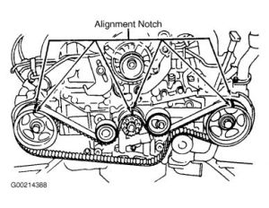 1994 Subaru Legacy Timing Marks: Engine Mechanical Problem 1994