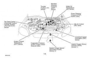 1996 Honda Civic P0108: Where Is the Map Sensor on 1996