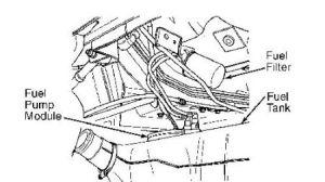 1999 Plymouth Breeze Problem Camshaft Position Sensor 4