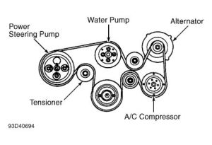 1995 Ford Taurus Serpentine VBelt: My Mechanic Is Telling Me